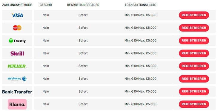 Welche Zahlungsmethoden sind für Ein- und Auszahlungen verfügbar?